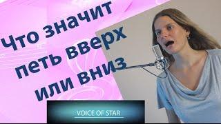Уроки вокала :Что значит петь вверх или вниз. Три регистра голоса. Диапазон голоса. Урок №1.Часть 2