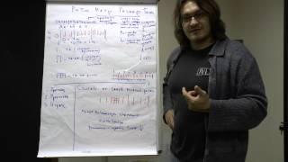 Теория музыки: ритм, метр, размер, темп