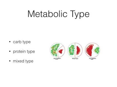 metabolic typing diet