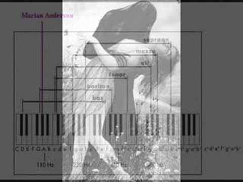 Der tod und das Mädchen-Marian Anderson