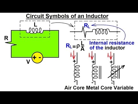 Electrical Engineering Ch 7 Inductors 3 Of 20 Current Symbols Of