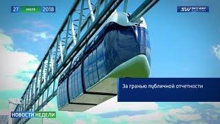 Новости недели SKYWAY. Выпуск 126