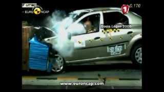 В каком авто % выживание выше Toyota Avensis vs Dacia Logan 2005 (УКР)