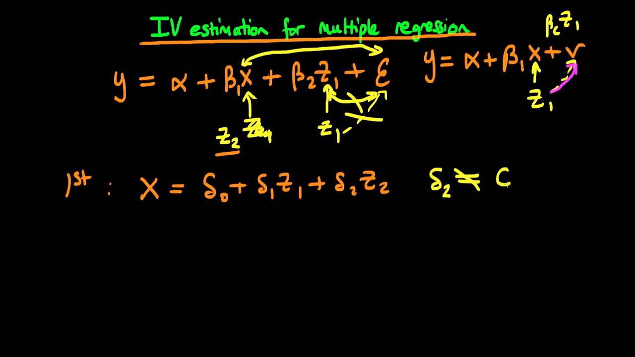 Instrumental Variables Regression Uses Instruments To