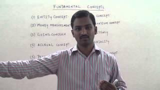 FUNDAMENTAL ACCOUNTING CONCEPTS