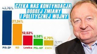 Stanisław Michalkiewicz. Analiza wyników wyborów parlamentarnych. Co nas czeka? Video