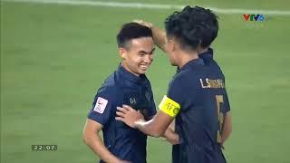 ไฮไลท์ ทีมชาติไทย พบ ทีมชาติบาร์เรน ฟุตบอลชิงแชมป์เอเชีย 2020 ชุด U23 9/1/2020