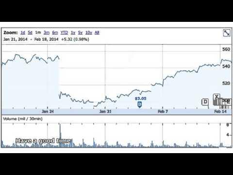Цена акций форекс онлайн владимир дараган игра на бирже скачать