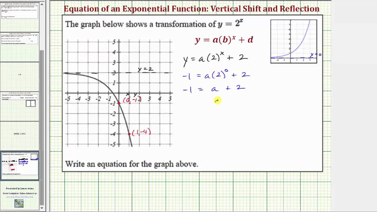 Transformations of Exponential Functions Part 1   YouTube also Transformation of Exponential Functions  Ex les   Summary   Video as well Big Ideas Math  mon Core Alge 2 Inspirational Exponential moreover Transformations Worksheet Alge 2 Av 2 Absolute Value Functions besides Graphs of Exponential Functions   Read     Alge   CK 12 Foundation also  likewise 3 5 Transformations of Exponential Functions moreover Parent Functions and their Graphs  solutions  ex les  videos as well Ex  Determine the Equation of a Transformation of y 2 x   YouTube likewise Transformations of Exponential Functions   YouTube as well Graphing Exponential Functions Worksheet   Homedressage furthermore Exponential Function Worksheet   Homedressage likewise Pre Test Unit 4  Exponential Functions KEY You may use a calculator also Alge 2 Worksheets Pdf Inspirational Exponential Functions as well  additionally Transformation of Exponential Functions  Ex les   Summary   Video. on transformations of exponential functions worksheet