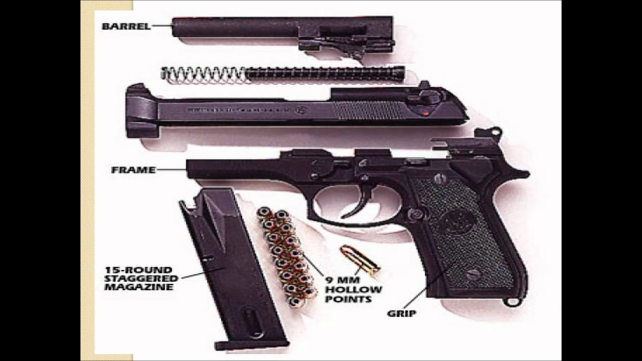 Generic Semi Auto Handgun Parts Diagram Lpg Switch Wiring Repair Scheme