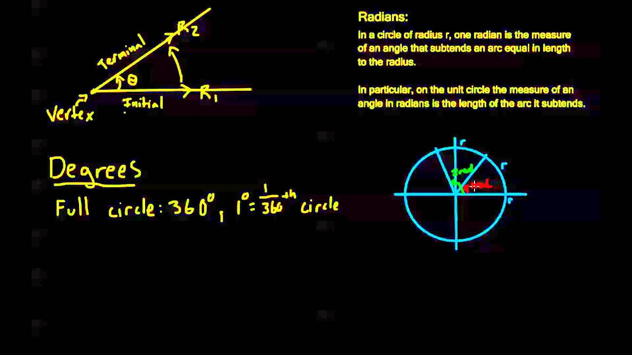 6 1 1 Angle Measure, Radians and Degrees