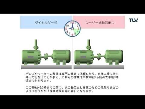 レーザーを使った芯出しとダイヤルゲージとの作業効率の比較