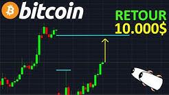 BITCOIN 10.000$ EN VUE POUR COMBLER LE GAP !? btc analyse technique crypto monnaie