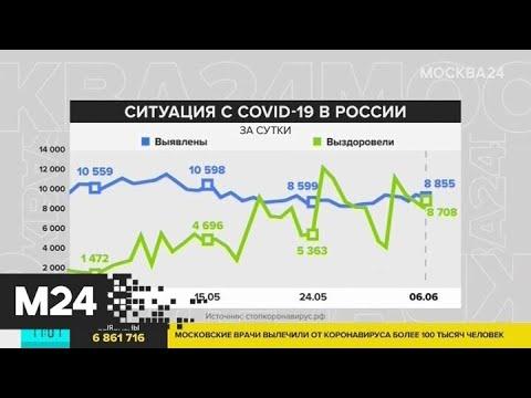 В России подтверждено 8 855 новых случаев COVID-19 - Москва 24