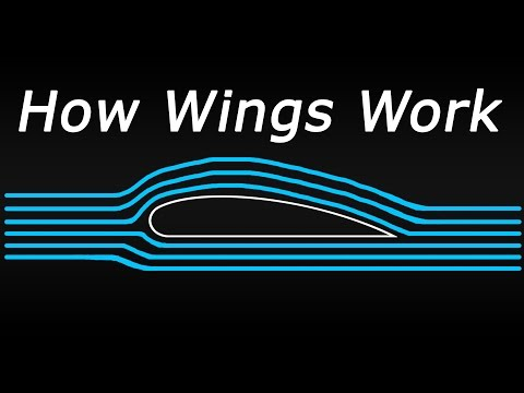 How Wings ACTUALLY Create Lift!