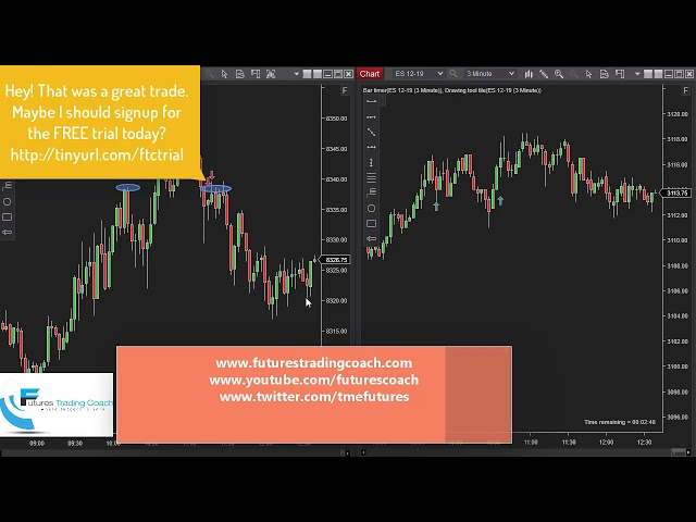 112019 -- Daily Market Review ES CL NQ - Live Futures Trading Call Room