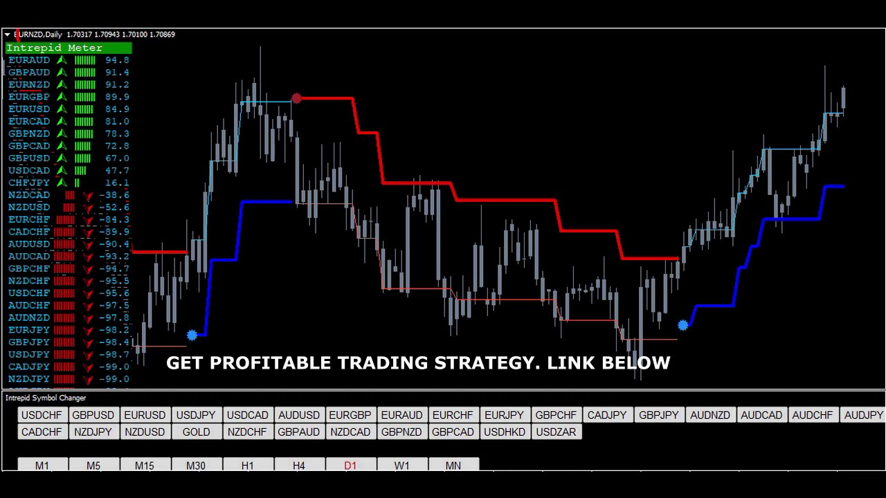 Binary options scalping system with grids nordregio mining bitcoins