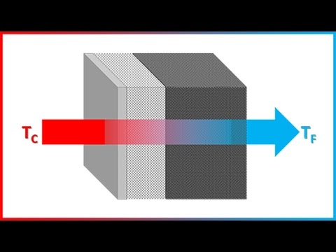 cours de physique ts transferts thermiques 5 3 flux et r sistance thermique youtube. Black Bedroom Furniture Sets. Home Design Ideas