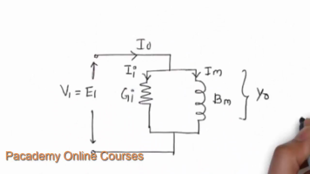 open circuit and short circuit testing of transformers electrical transformer lecture 4 [ 1280 x 720 Pixel ]