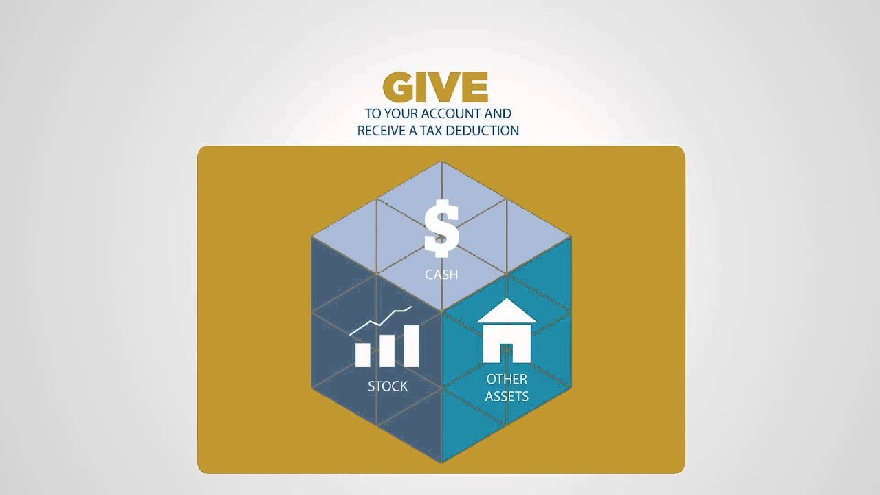Open a Charitable Giving Account