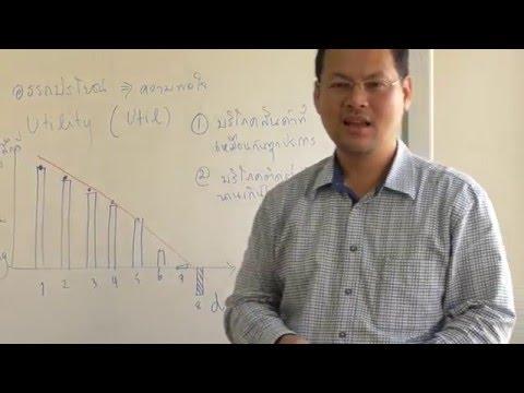 Komsan Suriya Econ301 Micro Econ Lecture 1: Consumer Theory