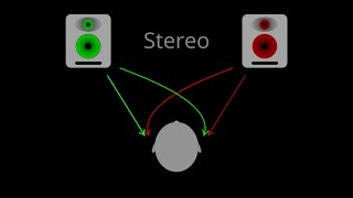 How to mix in stereo... without sucking in mono (part 2)