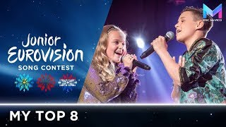 Junior Eurovision 2018 - MY TOP 8 (so far) | +🇰🇿🇦🇱🇳🇱