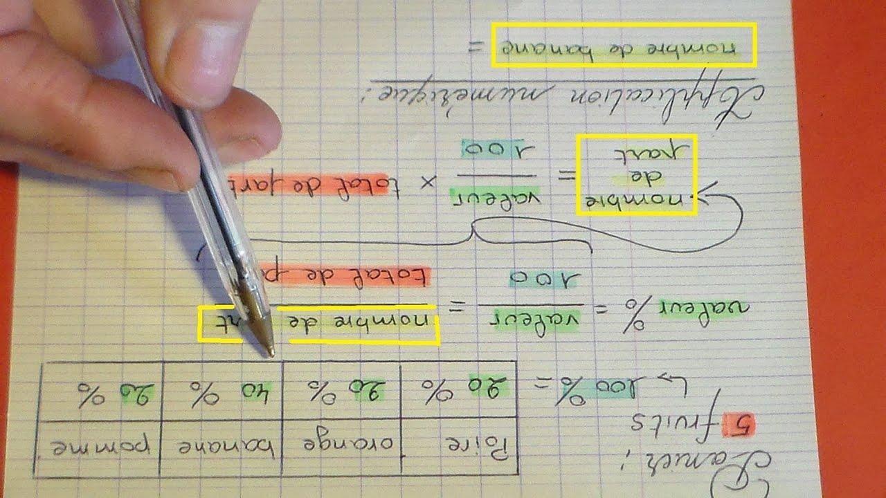Comment convertir un pourcentage en une quantit cours maths 5 me 6 me youtube - Comment faire fuir les pigeons ...