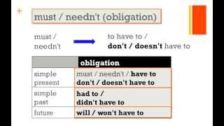modal verbs part 4: must / needn