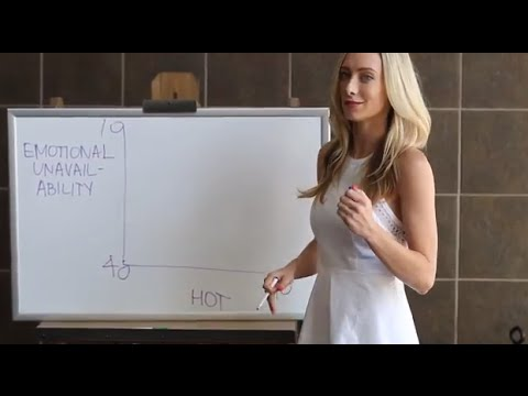 Hot Emotional Unavailability Matrix - A Woman's Guide to Men