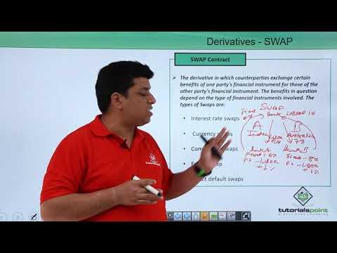 Derivatives   SWAP