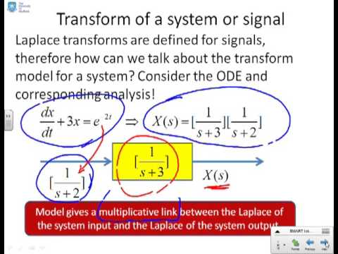 Block Diagram Youtube | Wiring DiagramWiring Diagram