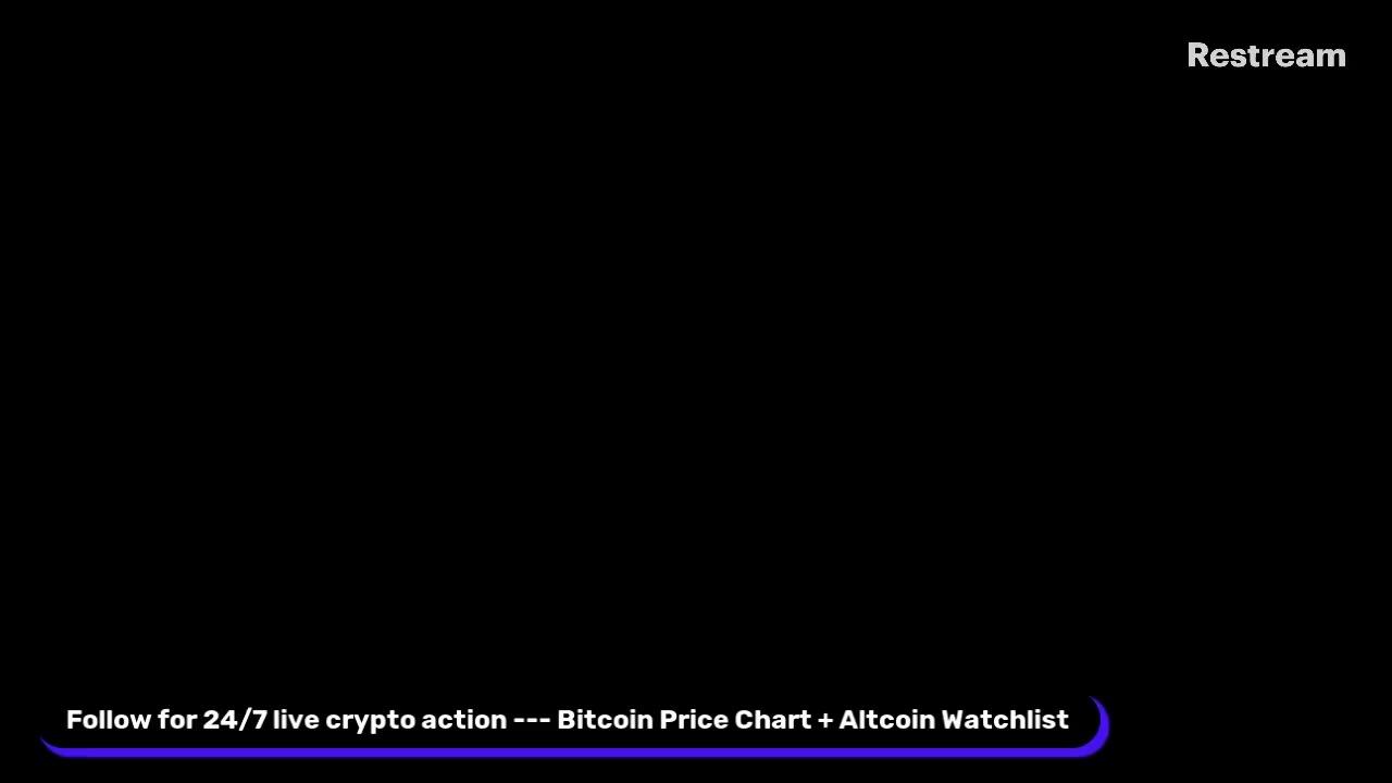 bitcoin usd live chart)