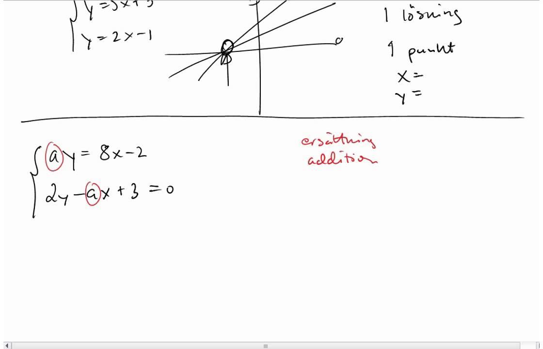 Matematik 2c - 3 typer av lösningar