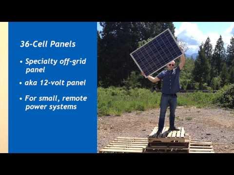 Different types of Solar Panels - Solar FYI