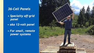 Different types of Solar Panels - Solar FYI