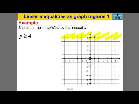 Linear inequalities as graph regions 1