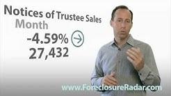 May 2010 California Foreclosure Report