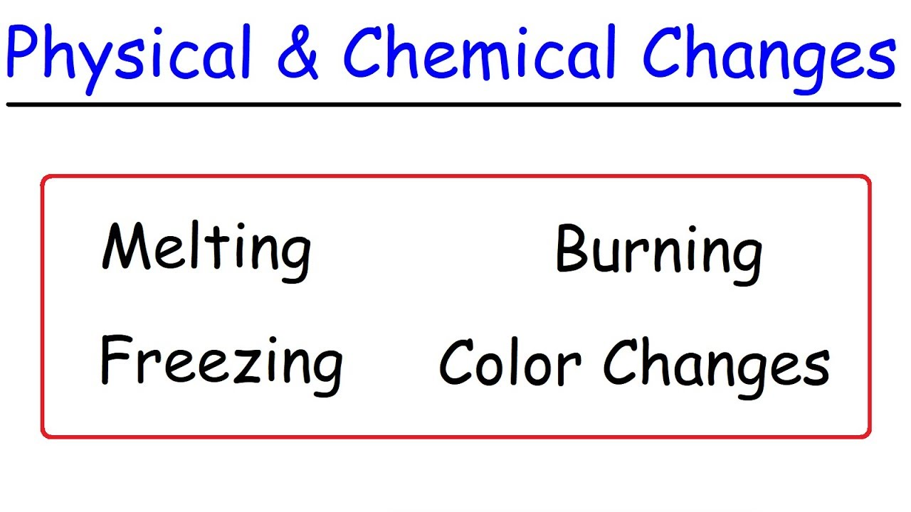 Physical And Chemical Changes Explained Examples Chemistry Video