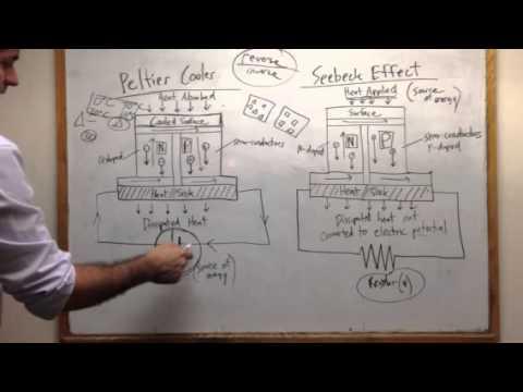 Seebeck and Peltier Effect, Stellar Metamorphosis