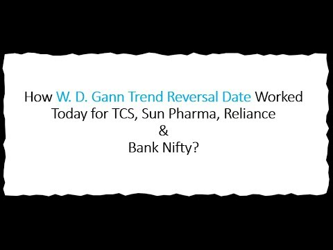 Repeat How Gann Trend Reversal Date worked Today for TATA