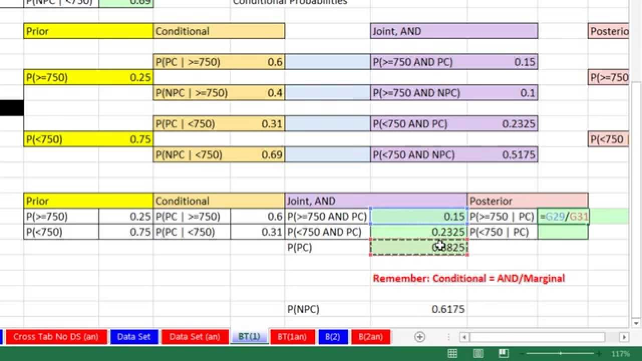 Excel 2013 Statistical Analysis #30: Bayes' Theorem to Calculate Posterior  Probabilities