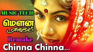 Chinna Chinna Vanna Kuyil... | Tamil Evergreen Movie | Mouna Ragam | Movie Song | Sri Ranjani