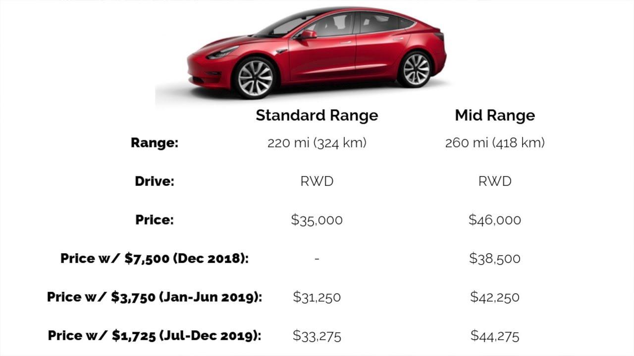 Tesla Model 3 Standard Range Plus Battery - Noticias Modelo