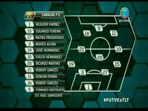 Torneo Clausura 2017: Caracas FC 3-0 Aragua FC.