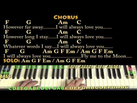 Love Song (The Cure) Piano Cover Lesson in C with Chords/Lyrics