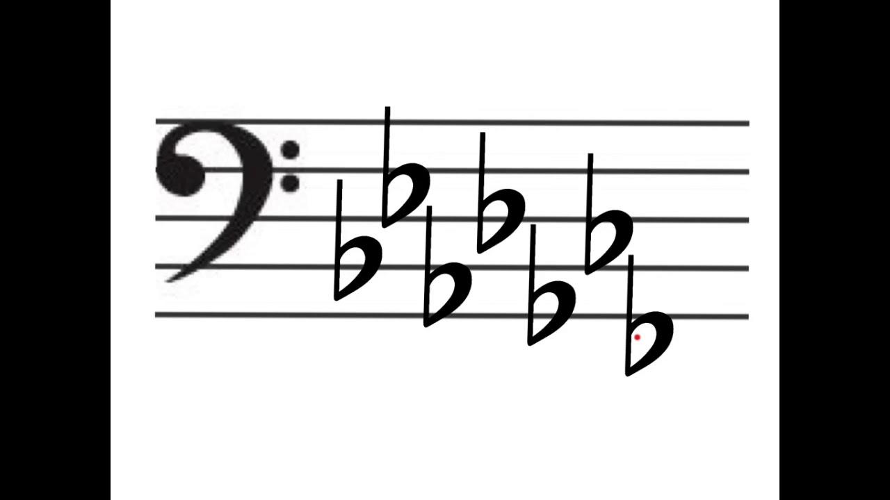 key signatures guitar