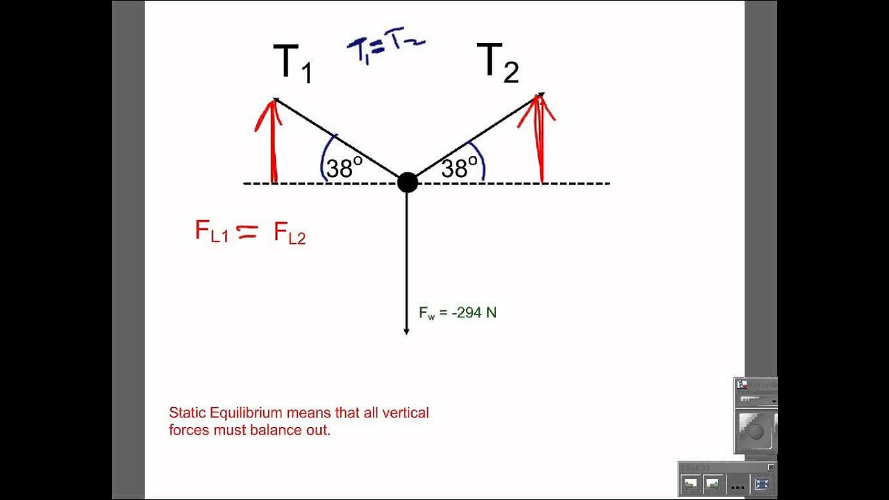 Static Equilibrium Equal Angles Two Cables