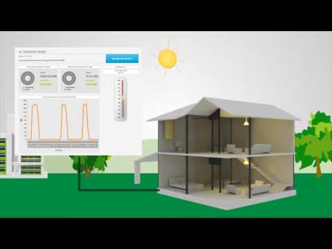 carbonTRACK Residential Energy Monitoring System
