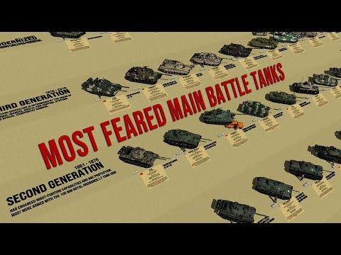 Most Feared Main Battle Tanks by Generation 3D